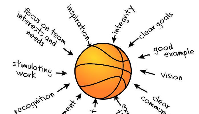 basketballeider