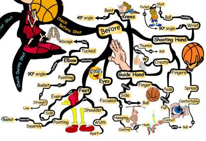 baskethanden